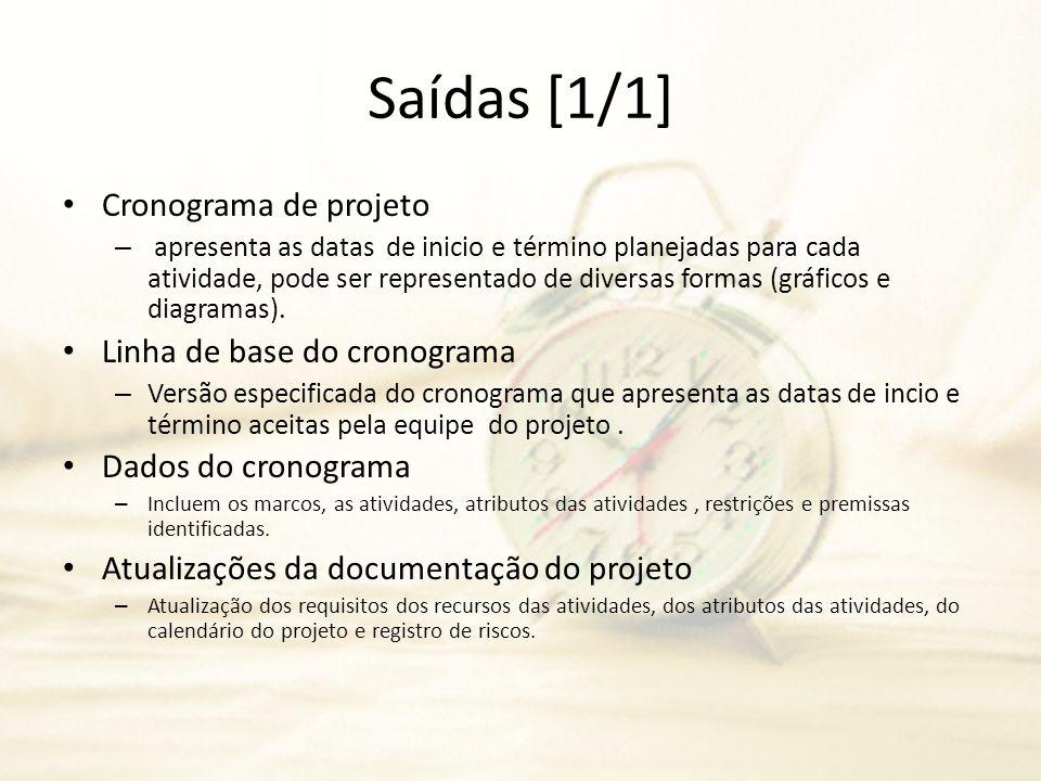 Saídas [1/1] Cronograma de projeto Linha de base do cronograma